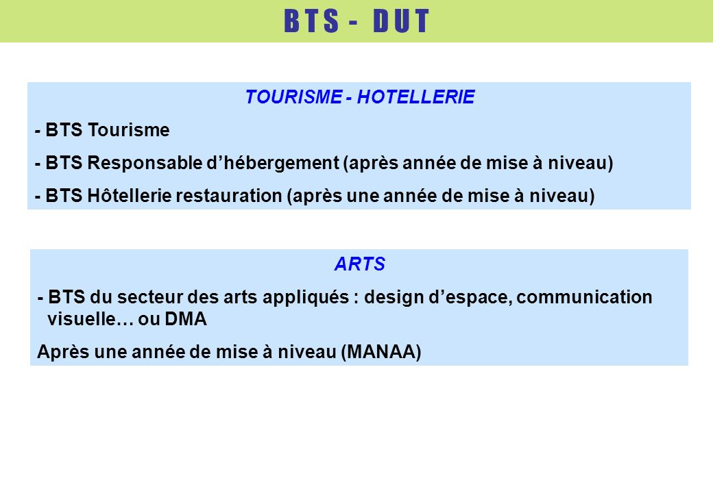 TOURISME - HOTELLERIE - BTS Tourisme - BTS Responsable dhébergement (après année de mise à niveau) - BTS Hôtellerie restauration (après une année de mise à niveau) ARTS - BTS du secteur des arts appliqués : design despace, communication visuelle… ou DMA Après une année de mise à niveau (MANAA) B T S - D U T