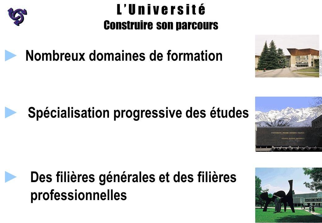 L U n i v e r s i t é Construire son parcours Nombreux domaines de formation Spécialisation progressive des études Des filières générales et des filiè