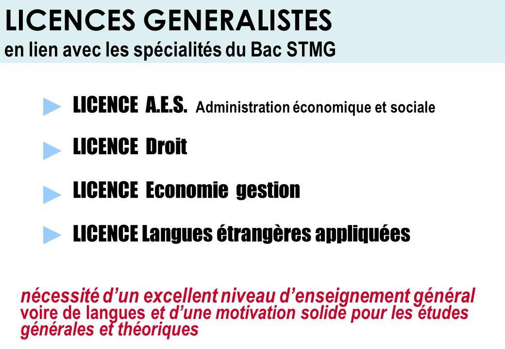 LICENCES GENERALISTES en lien avec les spécialités du Bac STMG LICENCE A.E.S. Administration économique et sociale LICENCE Droit LICENCE Economie gest