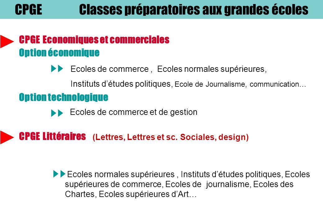 CPGE Economiques et commerciales Option économique Option technologique Ecoles de commerce et de gestion CPGE Littéraires (Lettres, Lettres et sc.