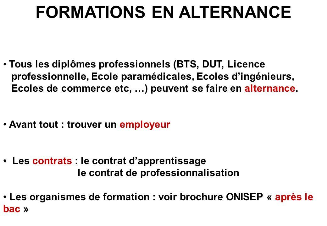 FORMATIONS EN ALTERNANCE Tous les diplômes professionnels (BTS, DUT, Licence professionnelle, Ecole paramédicales, Ecoles dingénieurs, Ecoles de comme