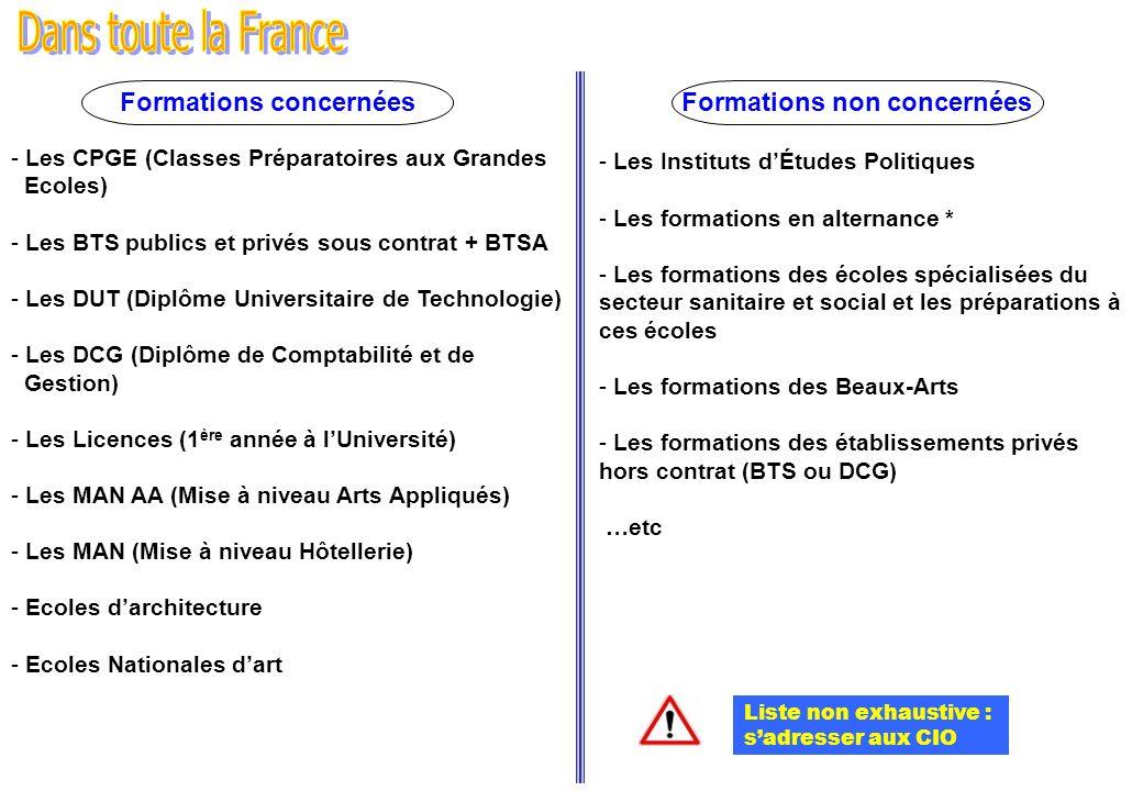 - Les CPGE (Classes Préparatoires aux Grandes Ecoles) - Les BTS publics et privés sous contrat + BTSA - Les DUT (Diplôme Universitaire de Technologie)