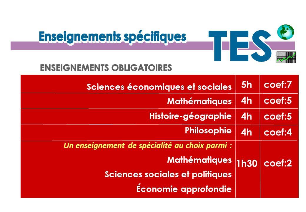 Sciences économiques et sociales Mathématiques Histoire-géographie Philosophie Un enseignement de spécialité au choix parmi : Mathématiques Sciences s
