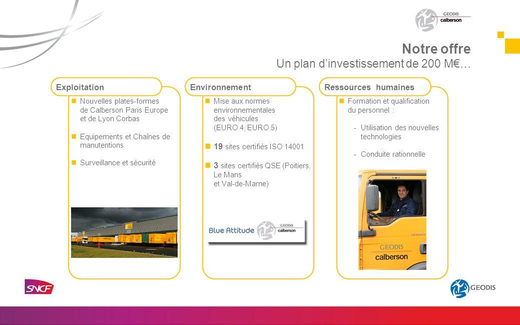 Nouvelles plates-formes de Calberson Paris Europe et de Lyon Corbas Equipements et Chaînes de manutentions Surveillance et sécurité Mise aux normes en