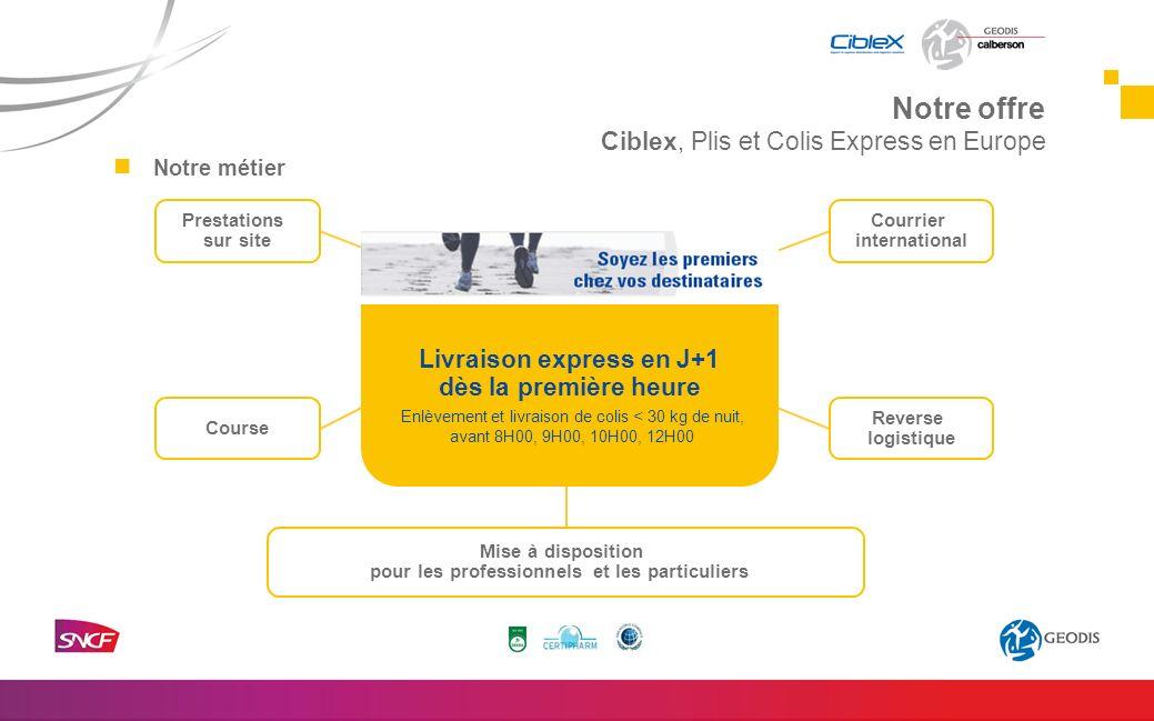 Notre offre Ciblex, Plis et Colis Express en Europe Notre métier Prestations sur site Course Mise à disposition pour les professionnels et les particu