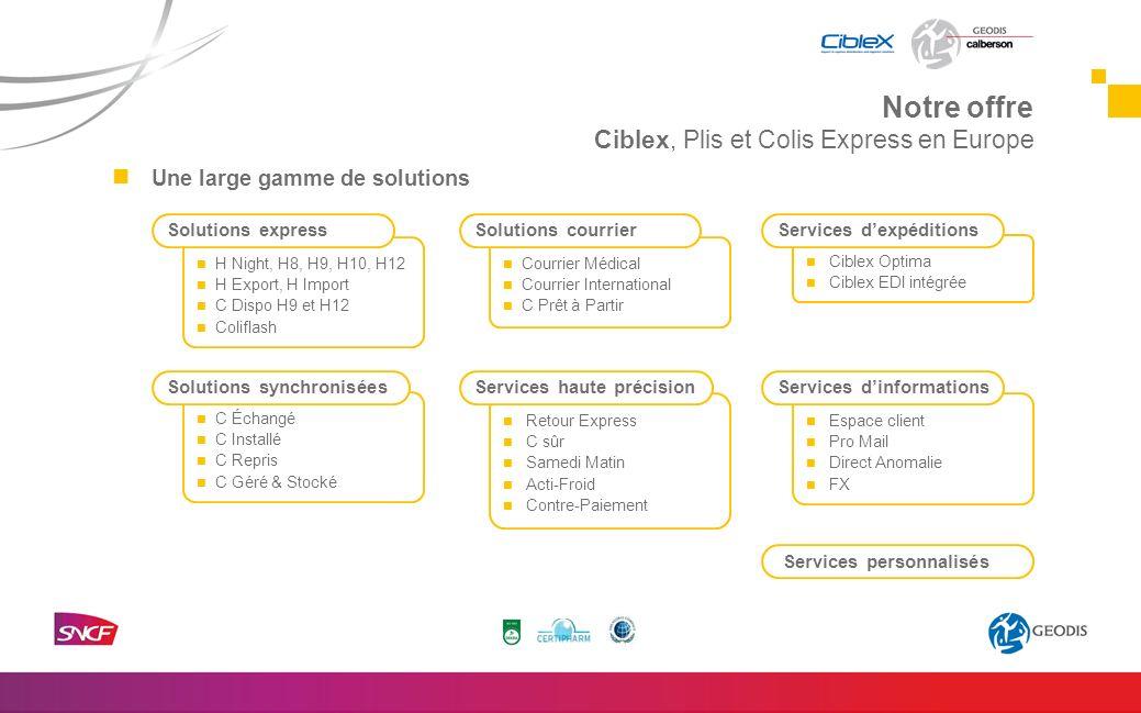 Notre offre Ciblex, Plis et Colis Express en Europe Une large gamme de solutions H Night, H8, H9, H10, H12 H Export, H Import C Dispo H9 et H12 Colifl