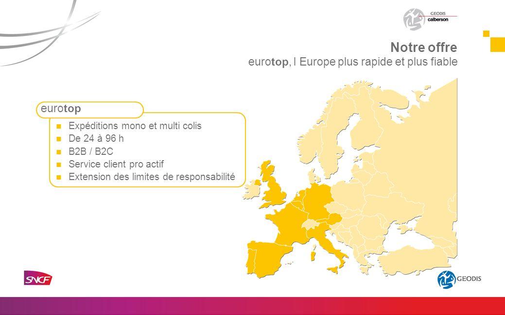 Expéditions mono et multi colis De 24 à 96 h B2B / B2C Service client pro actif Extension des limites de responsabilité eurotop Notre offre eurotop, l