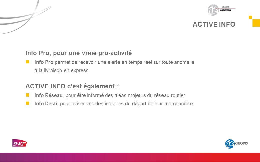 Info Pro, pour une vraie pro-activité Info Pro permet de recevoir une alerte en temps réel sur toute anomalie à la livraison en express ACTIVE INFO ce