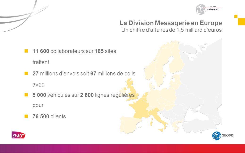 11 600 collaborateurs sur 165 sites traitent 27 millions denvois soit 67 millions de colis avec n 5 000 véhicules sur 2 600 lignes régulières pour 76