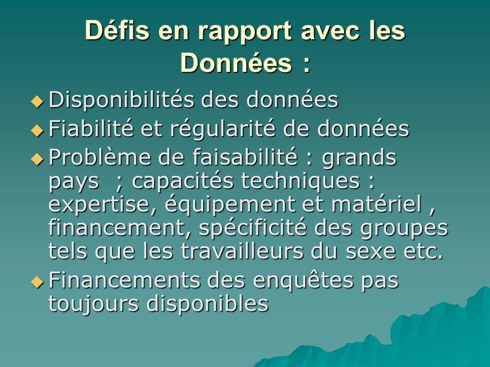 Défis en rapport avec les Données : Disponibilités des données Disponibilités des données Fiabilité et régularité de données Fiabilité et régularité d