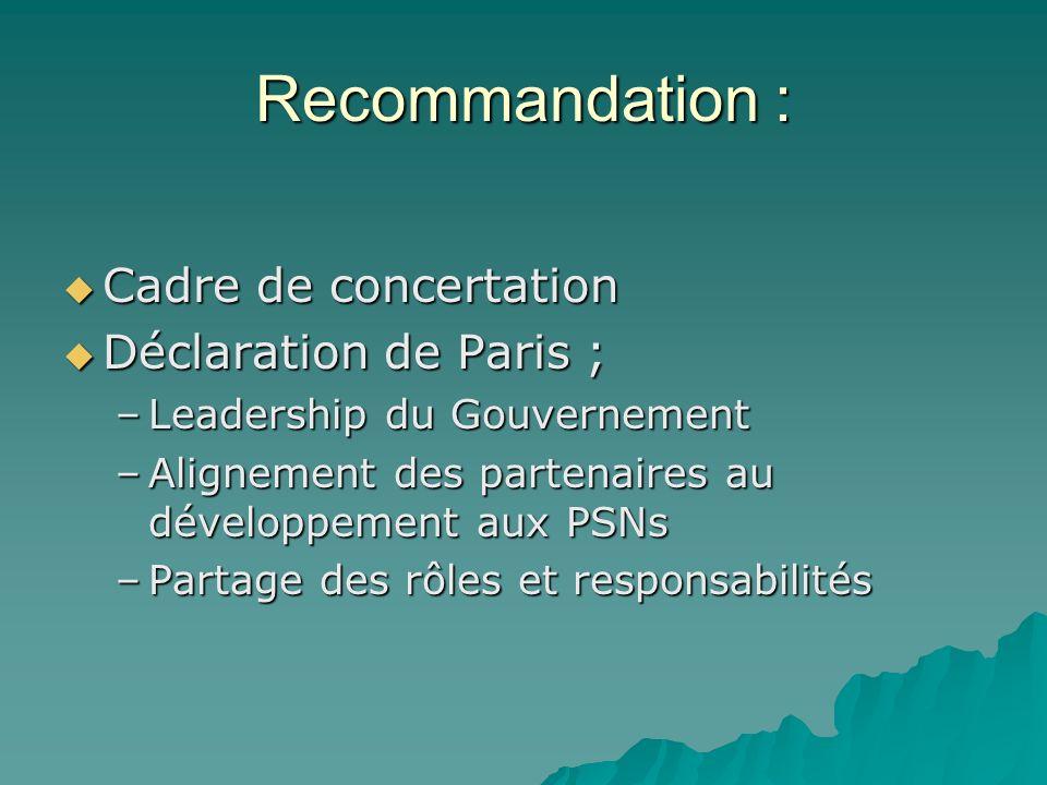 Recommandation : Cadre de concertation Cadre de concertation Déclaration de Paris ; Déclaration de Paris ; –Leadership du Gouvernement –Alignement des partenaires au développement aux PSNs –Partage des rôles et responsabilités
