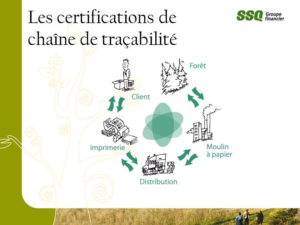 Les certifications de chaîne de traçabilité