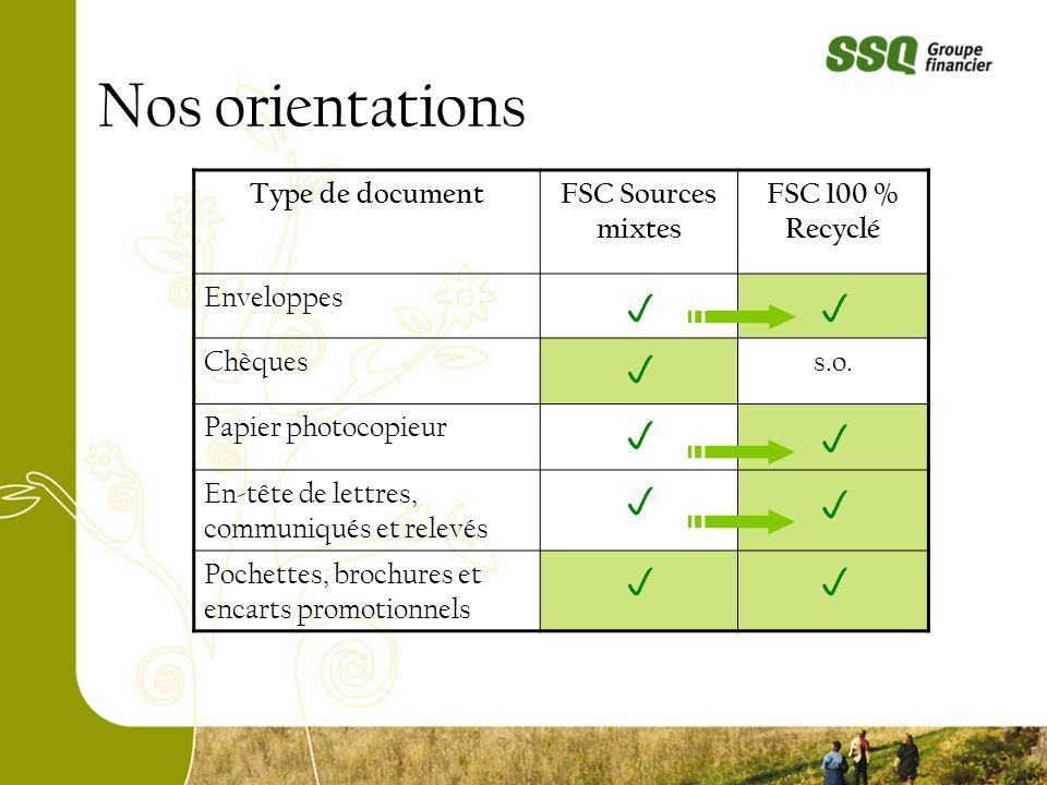 Nos orientations Type de documentFSC Sources mixtes FSC 100 % Recyclé Enveloppes Chèques s.o. Papier photocopieur En-tête de lettres, communiqués et r