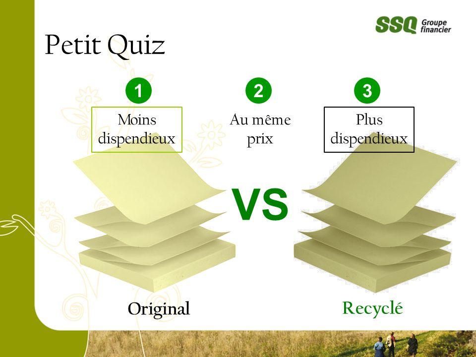 Petit Quiz VS Original Recyclé Moins dispendieux 123 Au même prix Plus dispendieux