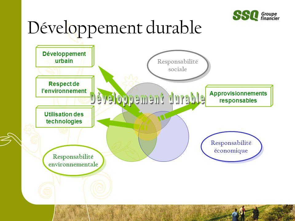 Responsabilité sociale Responsabilité économique Responsabilité environnementale Approvisionnements responsables Développement urbain Respect de lenvironnement Utilisation des technologies Développement durable