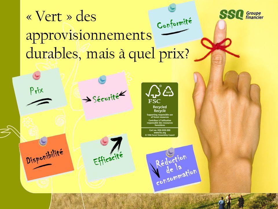 « Vert » des approvisionnements durables, mais à quel prix? Sécurité Prix Conformité Efficacité Disponibilité Réduction de la consommation
