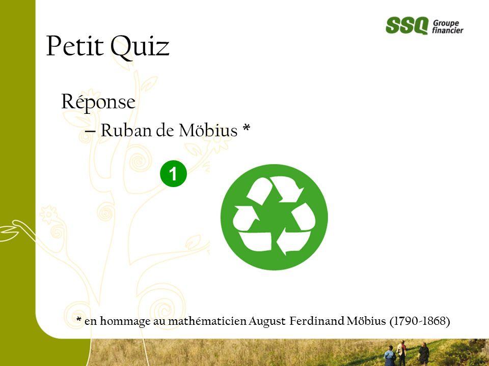 Petit Quiz Réponse – Ruban de Möbius * 1 * en hommage au mathématicien August Ferdinand Möbius (1790-1868)