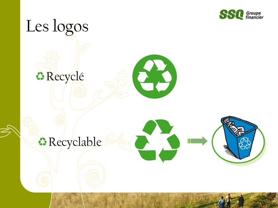 Les logos Recyclé Recyclable