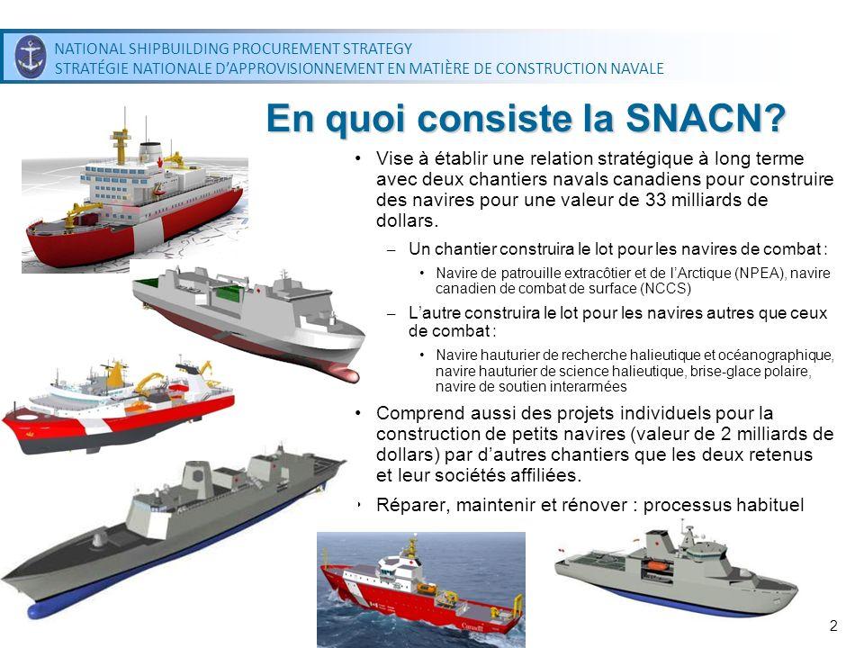 NATIONAL SHIPBUILDING PROCUREMENT STRATEGY STRATÉGIE NATIONALE DAPPROVISIONNEMENT EN MATIÈRE DE CONSTRUCTION NAVALE NATIONAL SHIPBUILDING PROCUREMENT STRATEGY STRATÉGIE NATIONALE DAPPROVISIONNEMENT EN MATIÈRE DE CONSTRUCTION NAVALE 13 Plans des chantiers navals Les responsables de chantiers navals ont présenté des plans qui proposent une capacité améliorée pour réduire les coûts globaux de construction de navires Ces plans mentionnent aussi les mises à niveau à faire à linfrastructure, à la technologie et aux processus