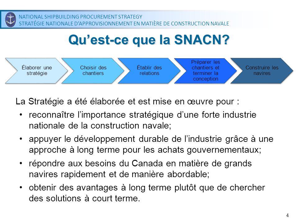 NATIONAL SHIPBUILDING PROCUREMENT STRATEGY STRATÉGIE NATIONALE DAPPROVISIONNEMENT EN MATIÈRE DE CONSTRUCTION NAVALE NATIONAL SHIPBUILDING PROCUREMENT STRATEGY STRATÉGIE NATIONALE DAPPROVISIONNEMENT EN MATIÈRE DE CONSTRUCTION NAVALE 25 Gouvernance Il ny a eu aucune influence politique Le comité de gouvernance des sous-ministres a pris les décisions clés de façon ouverte et transparente Un processus unique de prévention de différends et de résolution de problèmes a été utilisé –On sest servi de la structure de gouvernance pour résoudre les problèmes –Il ny a pas eu de lobbying –Il ny a eu aucun litige ni aucune contestation en ce qui a trait au processus et aux résultats