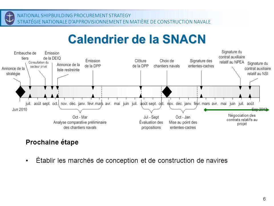 NATIONAL SHIPBUILDING PROCUREMENT STRATEGY STRATÉGIE NATIONALE DAPPROVISIONNEMENT EN MATIÈRE DE CONSTRUCTION NAVALE NATIONAL SHIPBUILDING PROCUREMENT STRATEGY STRATÉGIE NATIONALE DAPPROVISIONNEMENT EN MATIÈRE DE CONSTRUCTION NAVALE 7 La signature de contrats avec les chantiers se fera généralement en trois étapes : –Contrats auxiliaires : comprendre les besoins et la conception initiale –Marchés pour la conception de la fabrication et de la construction : peaufiner la conception pour quon puisse passer à la construction –Contrats de construction : construction des navires Létablissement dun échéancier pour les étapes fait partie des négociations avec les chantiers.