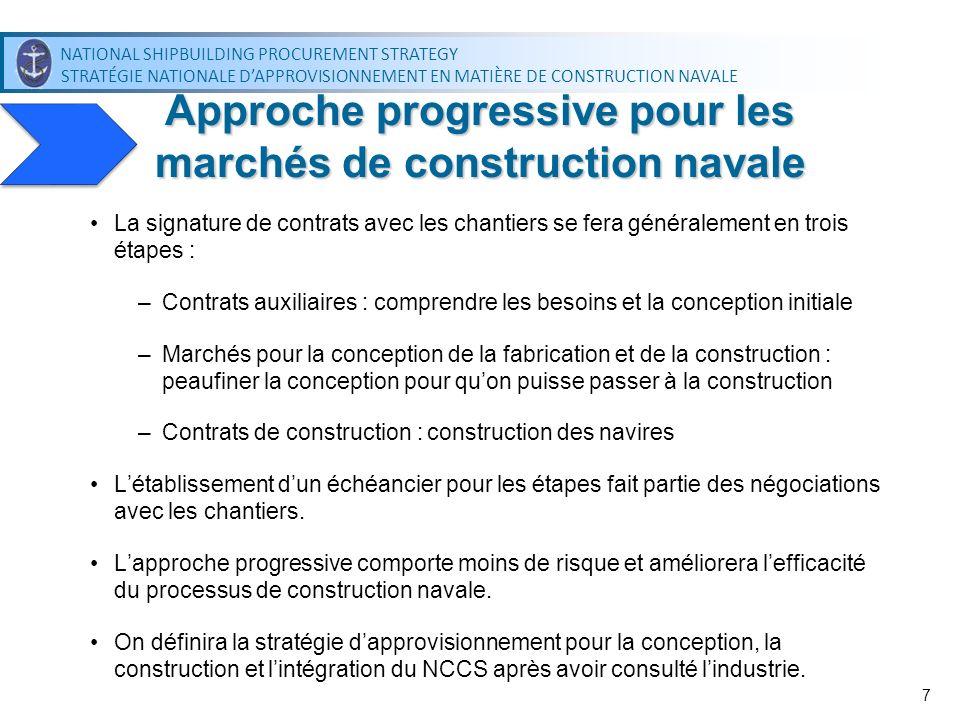 NATIONAL SHIPBUILDING PROCUREMENT STRATEGY STRATÉGIE NATIONALE DAPPROVISIONNEMENT EN MATIÈRE DE CONSTRUCTION NAVALE NATIONAL SHIPBUILDING PROCUREMENT STRATEGY STRATÉGIE NATIONALE DAPPROVISIONNEMENT EN MATIÈRE DE CONSTRUCTION NAVALE 8 Cadre de sélection des chantiers navals Base de sélection : La meilleure note globale accordée en combinant les capacités et les améliorations, les coûts pour le Canada, la situation financière et la proposition de valeur.