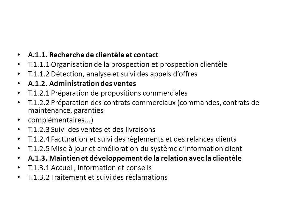 A.1.1. Recherche de clientèle et contact T.1.1.1 Organisation de la prospection et prospection clientèle T.1.1.2 Détection, analyse et suivi des appel