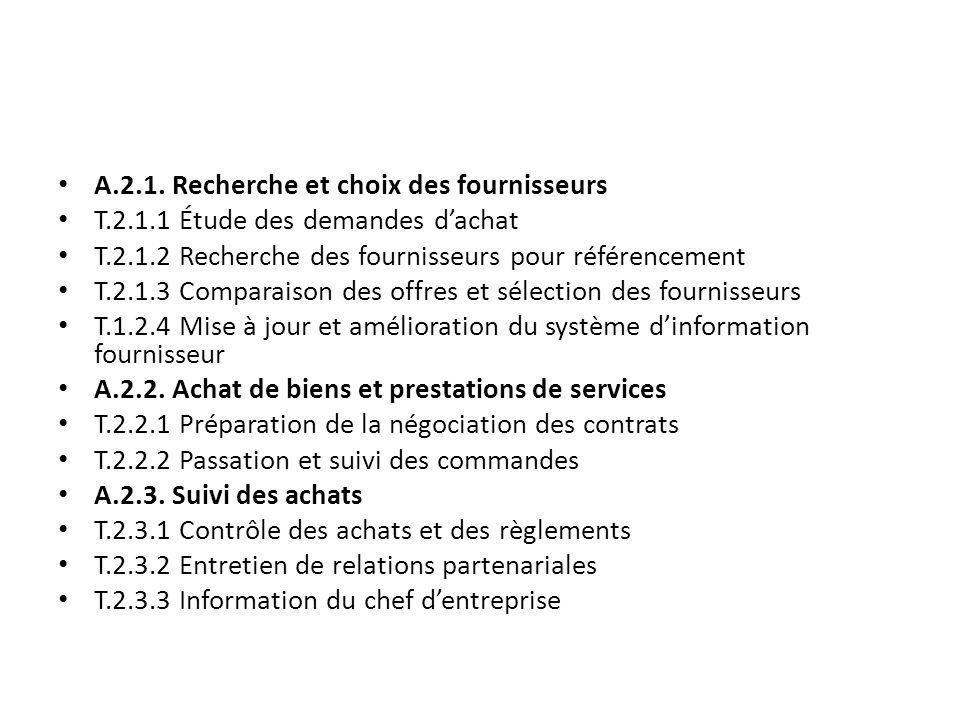 A.2.1. Recherche et choix des fournisseurs T.2.1.1 Étude des demandes dachat T.2.1.2 Recherche des fournisseurs pour référencement T.2.1.3 Comparaison
