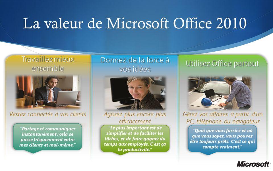 La valeur de Microsoft Office 2010