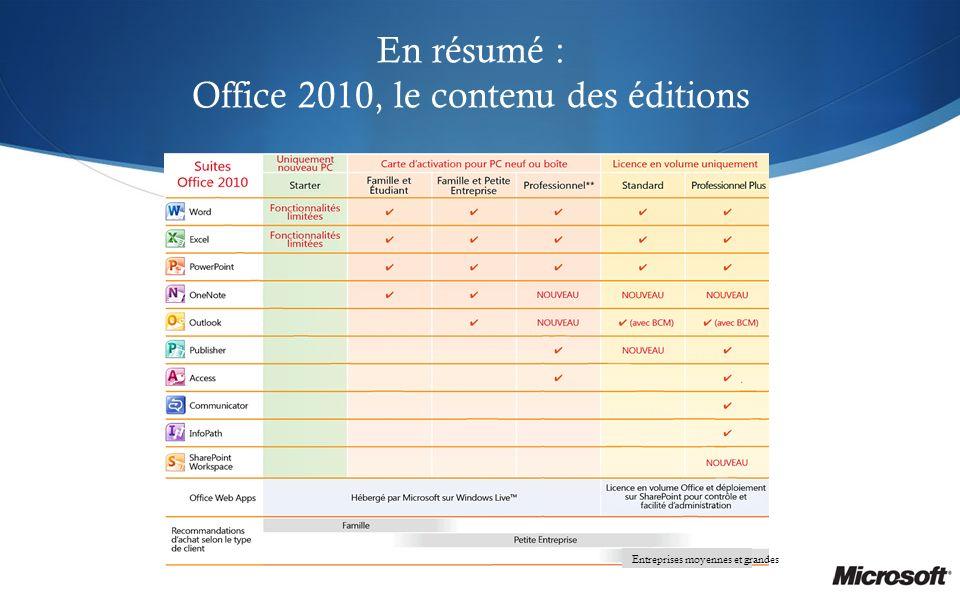 En résumé : Office 2010, le contenu des éditions Entreprises moyennes et grandes