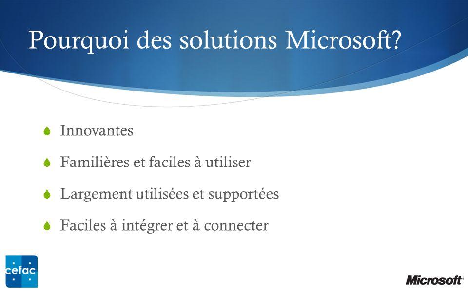 Pourquoi des solutions Microsoft? Innovantes Familières et faciles à utiliser Largement utilisées et supportées Faciles à intégrer et à connecter
