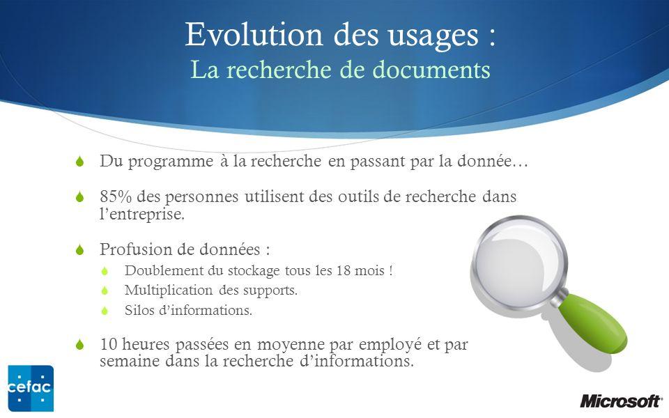 Evolution des usages : La recherche de documents Du programme à la recherche en passant par la donnée… 85% des personnes utilisent des outils de recherche dans lentreprise.