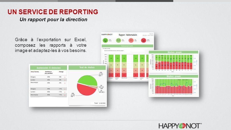 Grâce à lexportation sur Excel, composez les rapports à votre image et adaptez-les à vos besoins. UN SERVICE DE REPORTING Un rapport pour la direction