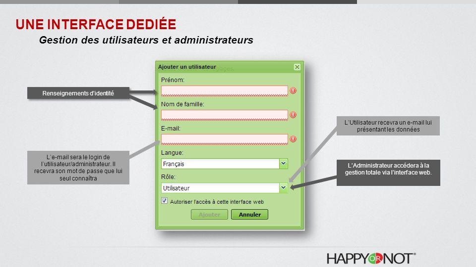 UNE INTERFACE DEDIÉE LAdministrateur accédera à la gestion totale via linterface web. Le-mail sera le login de lutilisateur/administrateur. Il recevra