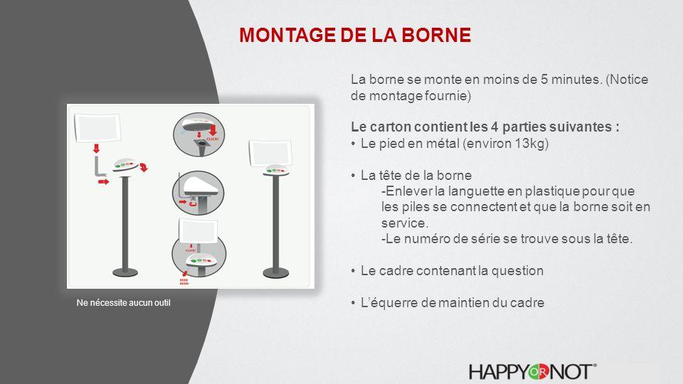 contact@website.com www.website.com La borne se monte en moins de 5 minutes. (Notice de montage fournie) Le carton contient les 4 parties suivantes :