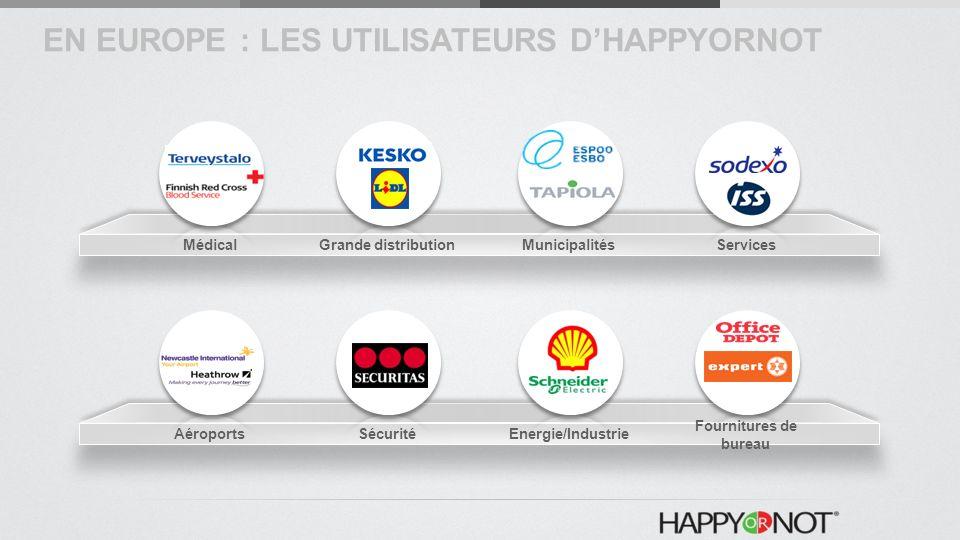 MédicalGrande distributionMunicipalitésServices AéroportsSécuritéEnergie/Industrie Fournitures de bureau EN EUROPE : LES UTILISATEURS DHAPPYORNOT