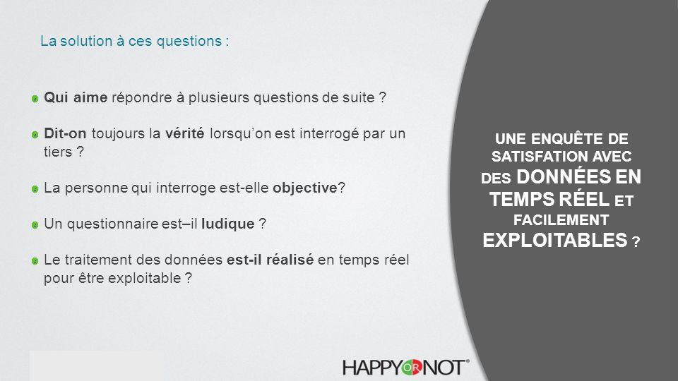 contact@website.com www.website.com Vos clients, usagers, utilisateurs répondent à votre question en cliquant sur la borne HON autonome.