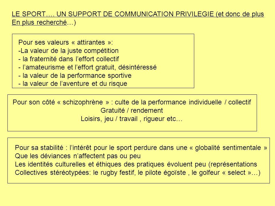 LE SPORT…. UN SUPPORT DE COMMUNICATION PRIVILEGIE (et donc de plus En plus recherché…) Pour ses valeurs « attirantes »: -La valeur de la juste compéti