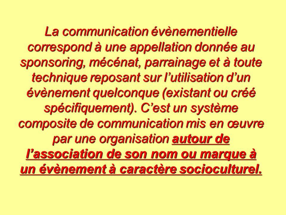 La communication évènementielle correspond à une appellation donnée au sponsoring, mécénat, parrainage et à toute technique reposant sur lutilisation dun évènement quelconque (existant ou créé spécifiquement).