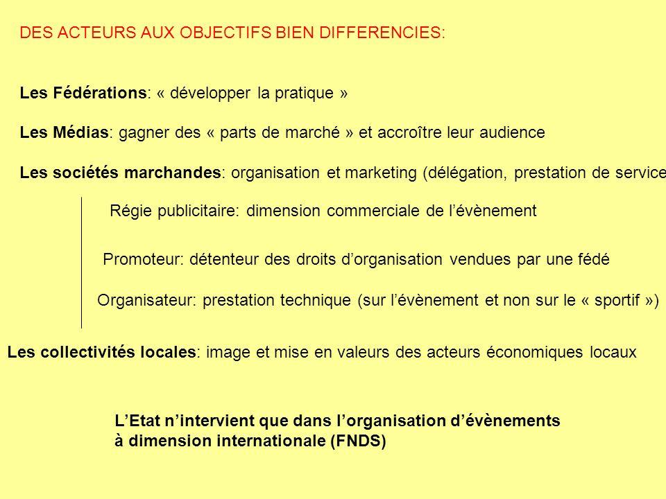 DES ACTEURS AUX OBJECTIFS BIEN DIFFERENCIES: Les Fédérations: « développer la pratique » Les Médias: gagner des « parts de marché » et accroître leur