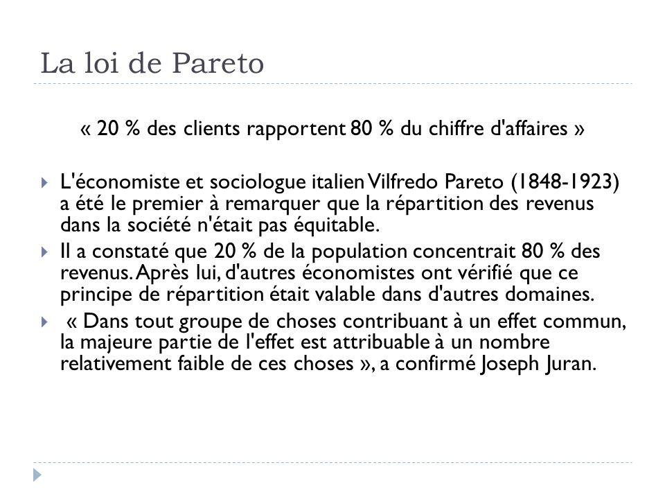 La loi de Pareto « 20 % des clients rapportent 80 % du chiffre d'affaires » L'économiste et sociologue italien Vilfredo Pareto (1848-1923) a été le pr