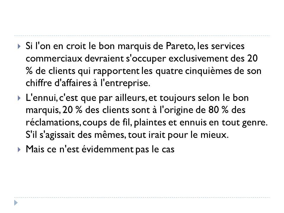 Si l'on en croit le bon marquis de Pareto, les services commerciaux devraient s'occuper exclusivement des 20 % de clients qui rapportent les quatre ci