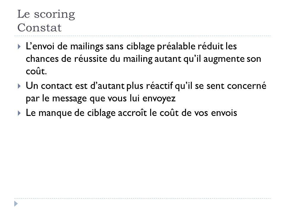 Le scoring Constat Lenvoi de mailings sans ciblage préalable réduit les chances de réussite du mailing autant quil augmente son coût. Un contact est d