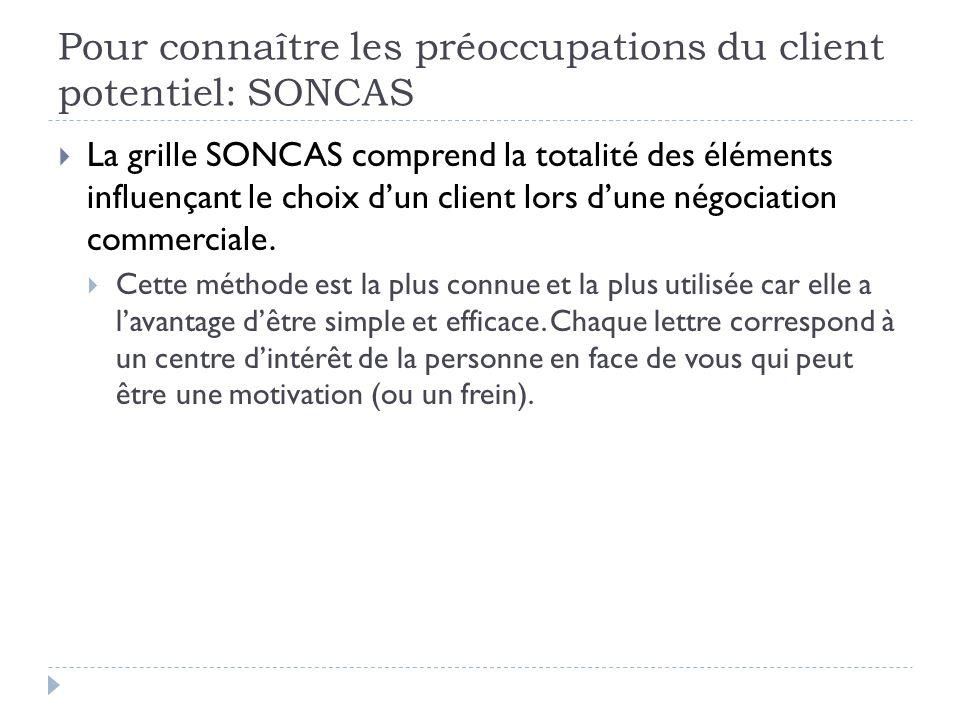 Pour connaître les préoccupations du client potentiel: SONCAS La grille SONCAS comprend la totalité des éléments influençant le choix dun client lors
