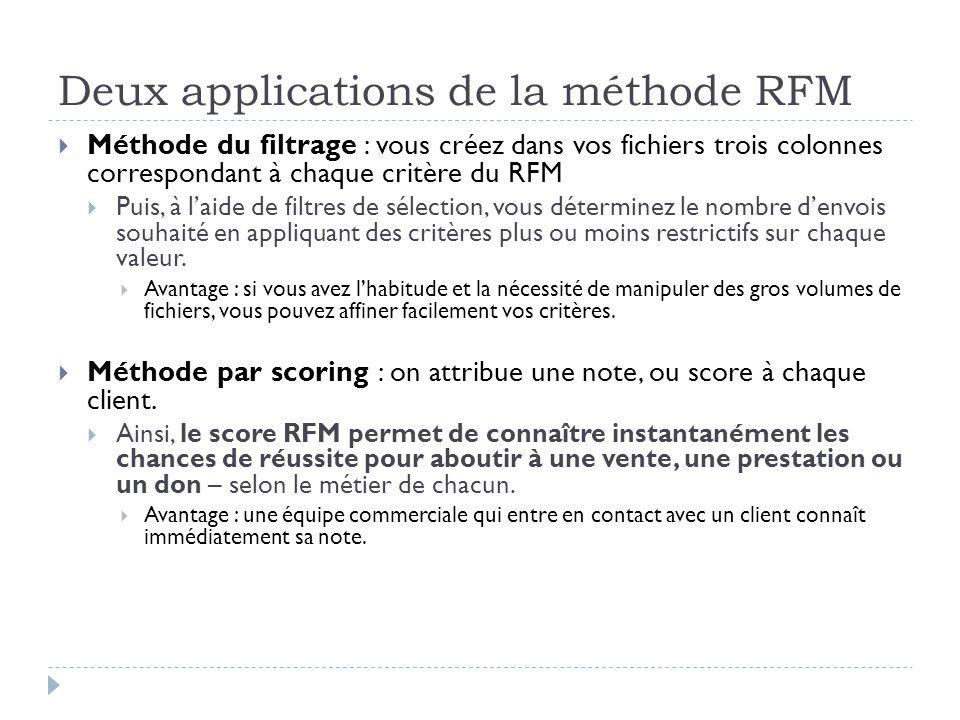 Deux applications de la méthode RFM Méthode du filtrage : vous créez dans vos fichiers trois colonnes correspondant à chaque critère du RFM Puis, à la