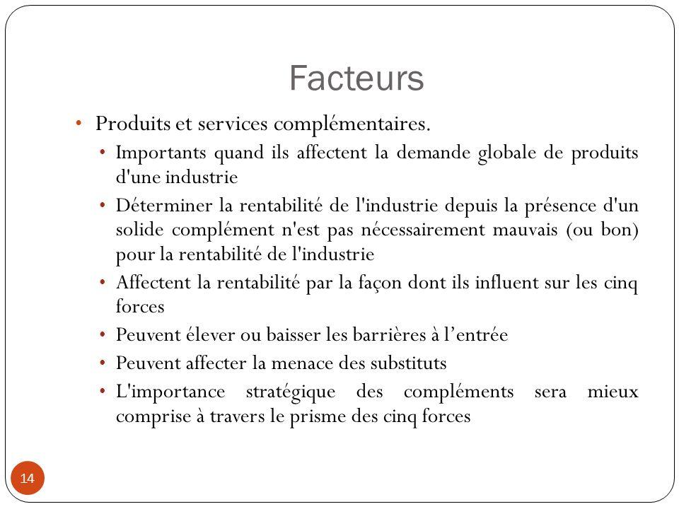 Facteurs 14 Produits et services complémentaires. Importants quand ils affectent la demande globale de produits d'une industrie Déterminer la rentabil