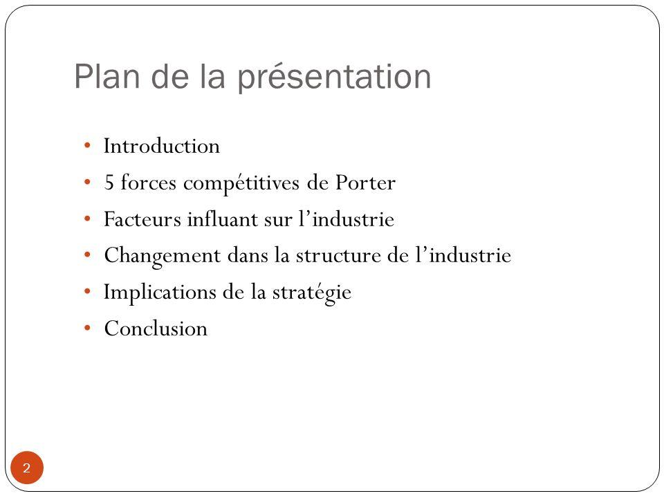 Plan de la présentation 2 Introduction 5 forces compétitives de Porter Facteurs influant sur lindustrie Changement dans la structure de lindustrie Imp