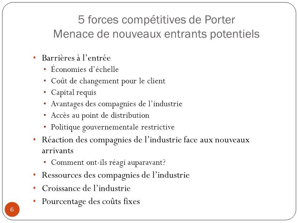5 forces compétitives de Porter Menace de nouveaux entrants potentiels 6 Barrières à lentrée Économies déchelle Coût de changement pour le client Capi