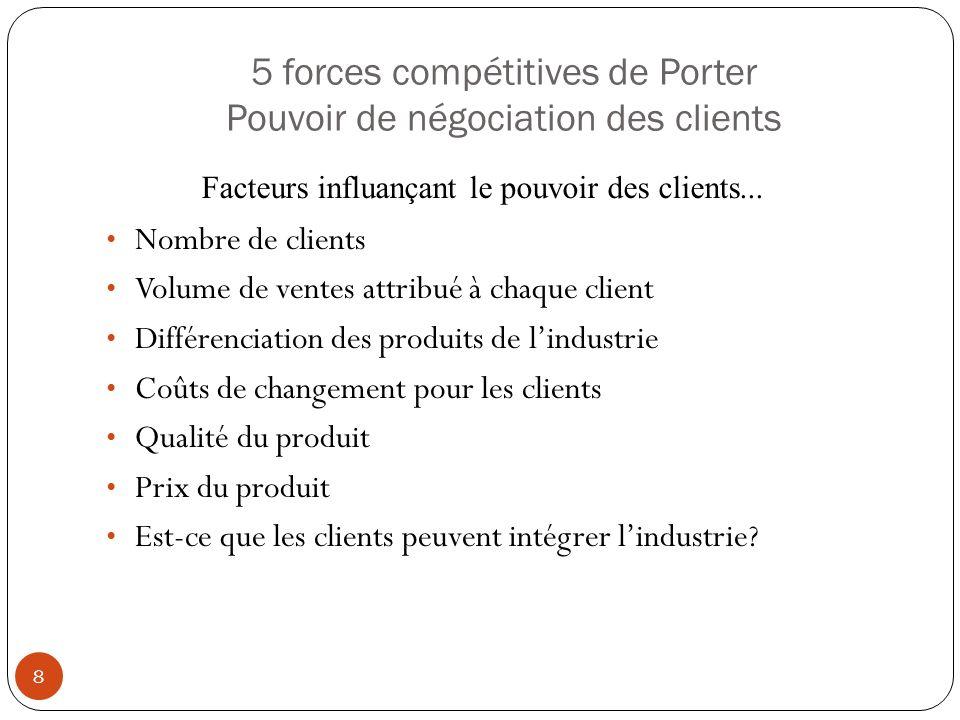 5 forces compétitives de Porter Menace des produits substituts 9 Le nombre dalternatives pour le produit Le prix des substituts et la qualité de ceux-ci Coûts de changement pour les clients