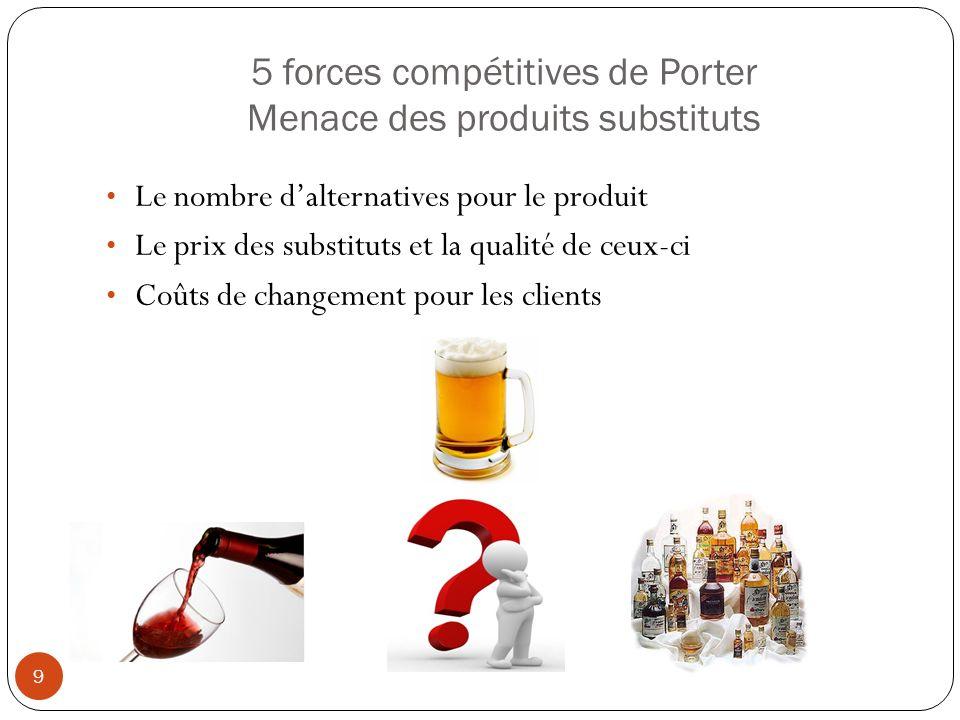 5 forces compétitives de Porter Menace des produits substituts 9 Le nombre dalternatives pour le produit Le prix des substituts et la qualité de ceux-
